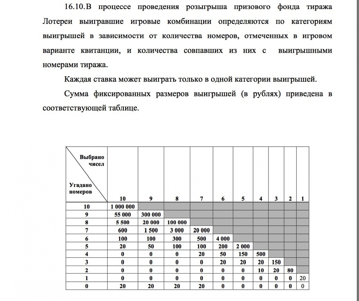 Сертификация лоторейного оборудования законодательная база, стандартизация, сертификация, госстандарт украины